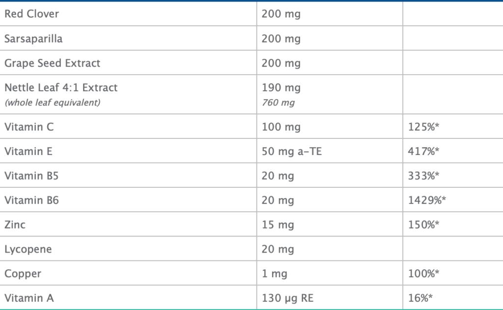 sklad tabletek nonacne