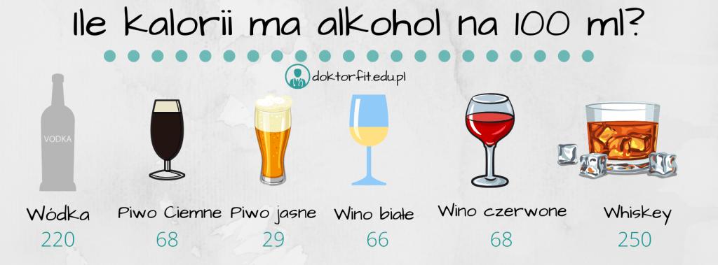 Wartość kaloryczna alkoholu
