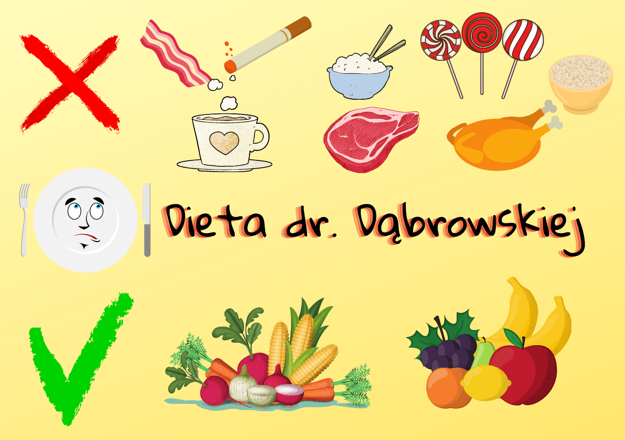 Dieta dr. Dabrowskiej1